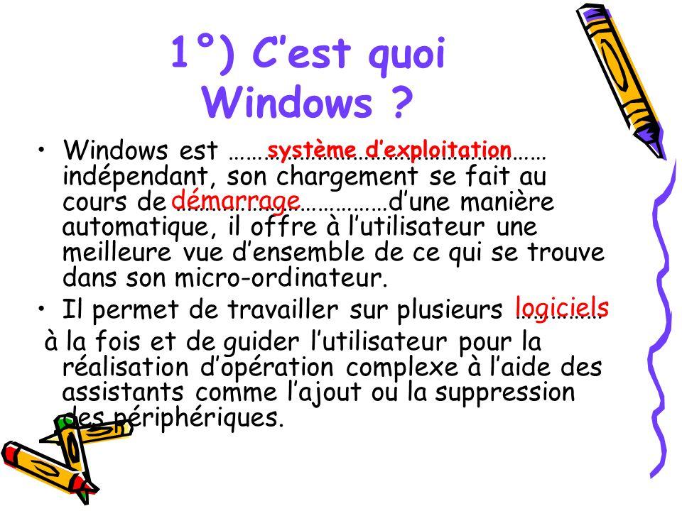 1°) C'est quoi Windows