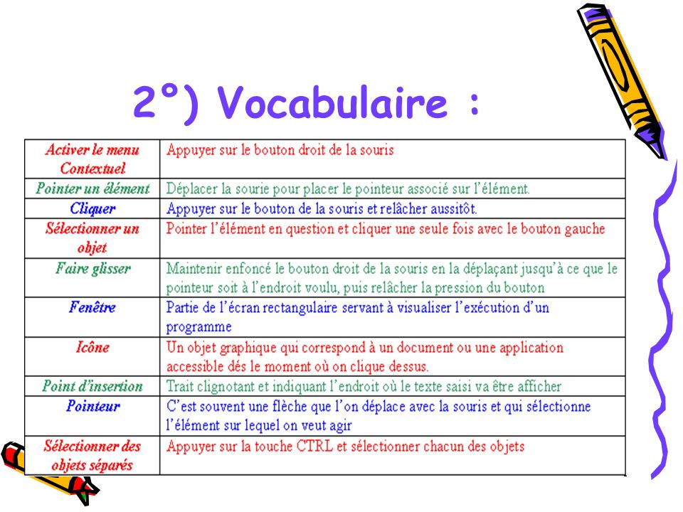 2°) Vocabulaire :