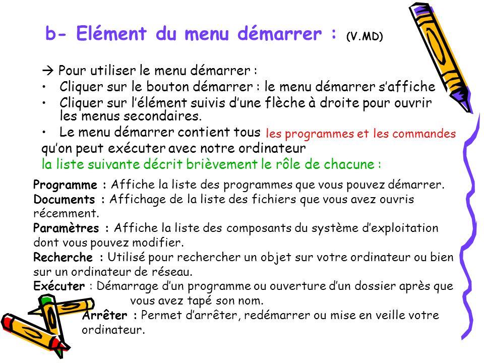 b- Elément du menu démarrer : (V.MD)