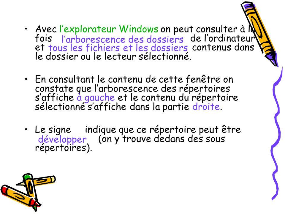 Avec l'explorateur Windows on peut consulter à la fois de l'ordinateur et contenus dans le dossier ou le lecteur sélectionné.