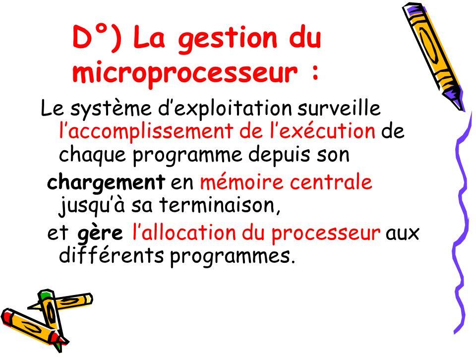 D°) La gestion du microprocesseur :