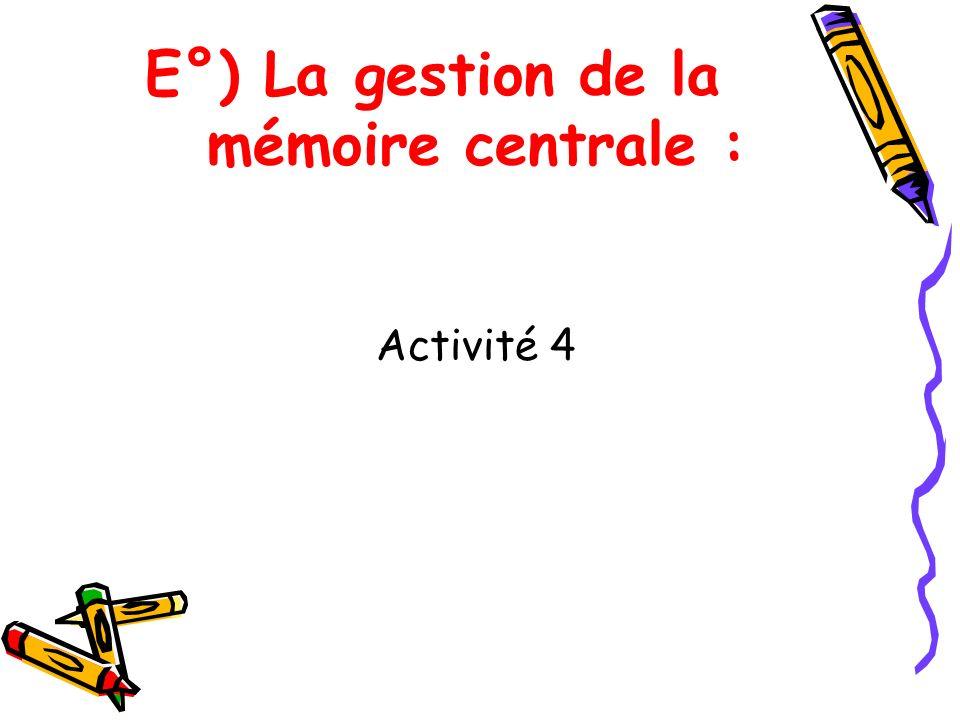 E°) La gestion de la mémoire centrale :