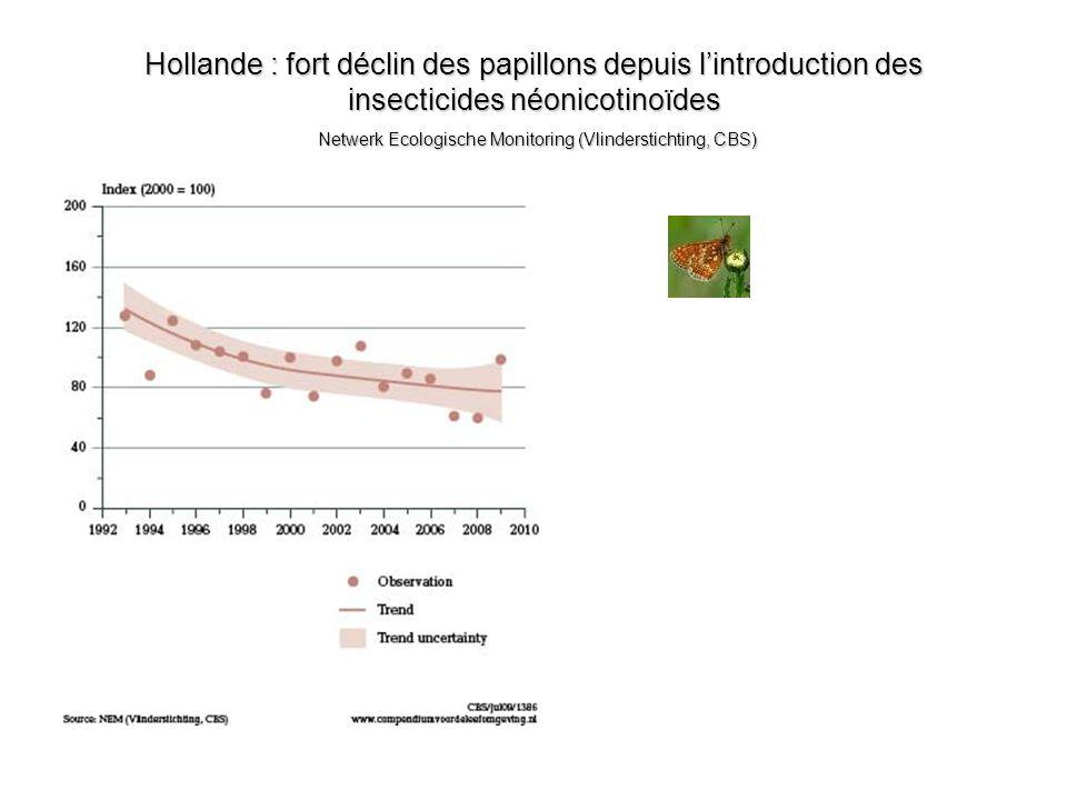 Hollande : fort déclin des papillons depuis l'introduction des insecticides néonicotinoïdes Netwerk Ecologische Monitoring (Vlinderstichting, CBS)