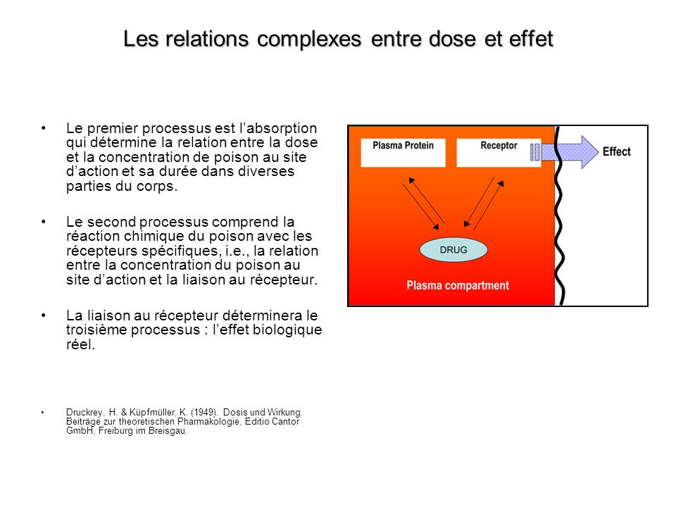 Les relations complexes entre dose et effet