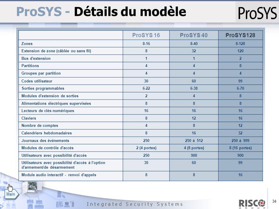 ProSYS - Détails du modèle
