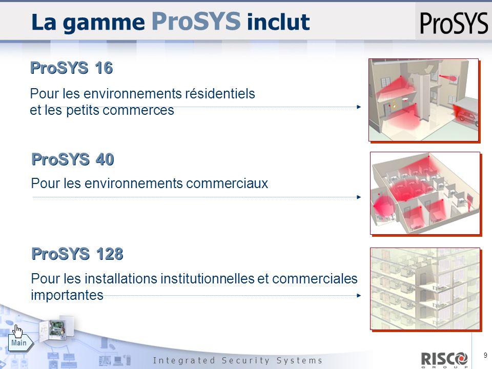 La gamme ProSYS inclut ProSYS 16 ProSYS 40 ProSYS 128