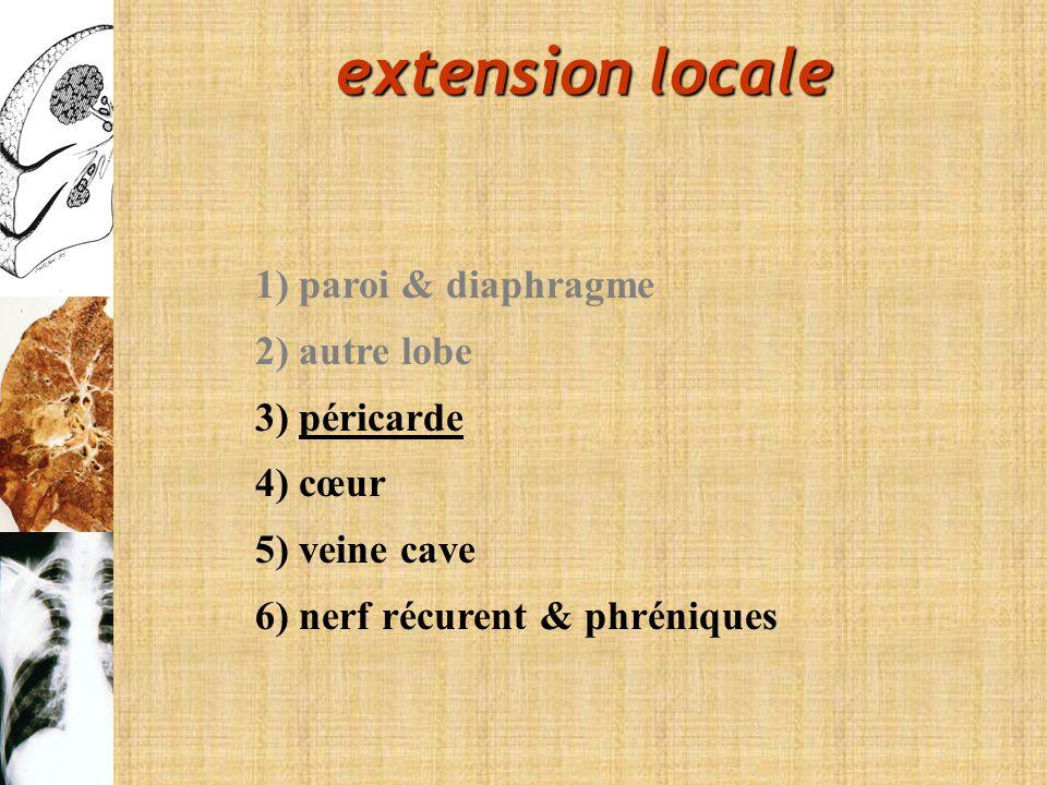 extension locale 1) paroi & diaphragme 2) autre lobe 3) péricarde