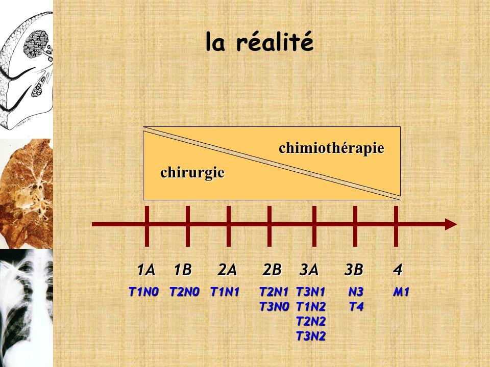 la réalité chimiothérapie chirurgie 1A 1B 2A 2B 3A 3B 4 T1N0 T2N0 T1N1