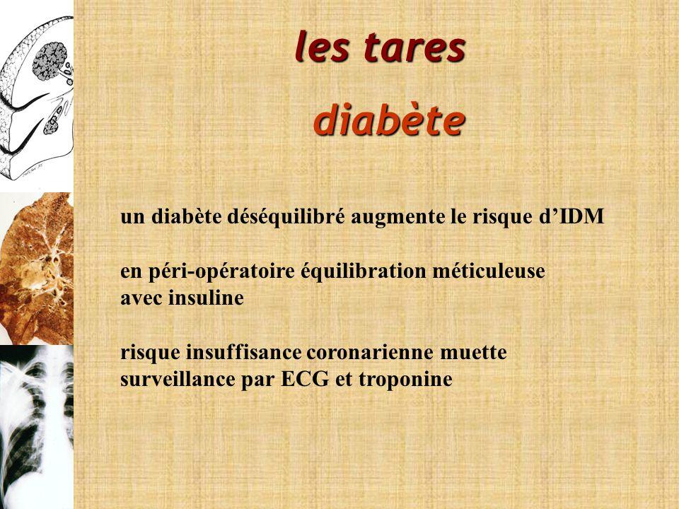 les tares diabète un diabète déséquilibré augmente le risque d'IDM