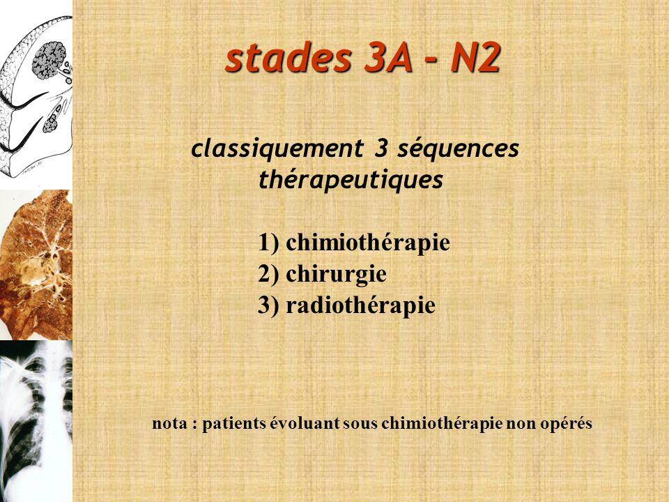 stades 3A - N2 classiquement 3 séquences thérapeutiques