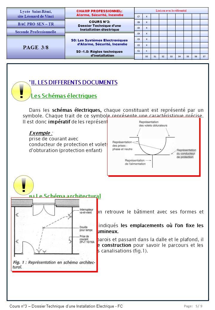 III. LES DIFFERENTS DOCUMENTS Les Schémas électriques