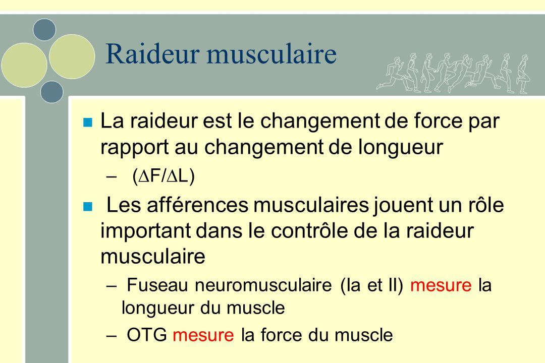 Raideur musculaire La raideur est le changement de force par rapport au changement de longueur. (F/L)