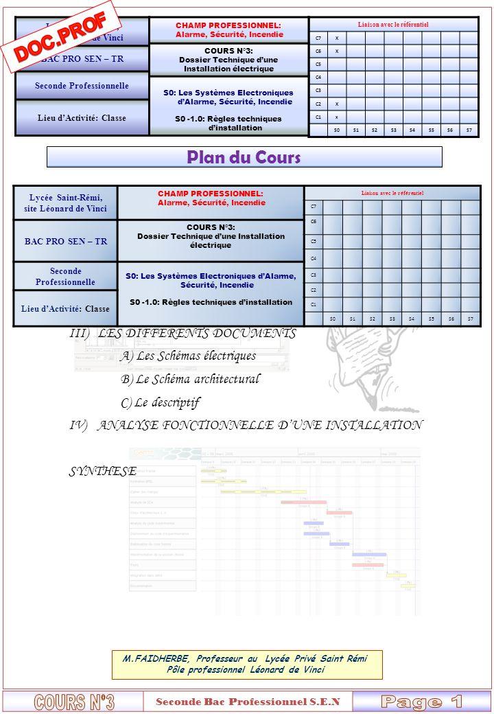 COURS N°3 Page 1 DOC.PROF Plan du Cours INTRODUCTION