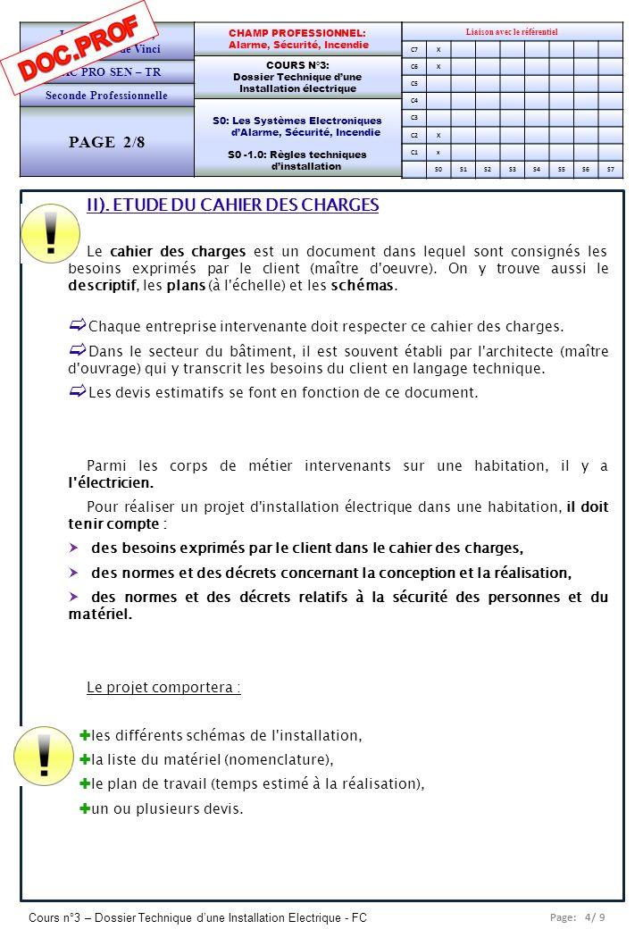 DOC.PROF PAGE 2/8 II). ETUDE DU CAHIER DES CHARGES