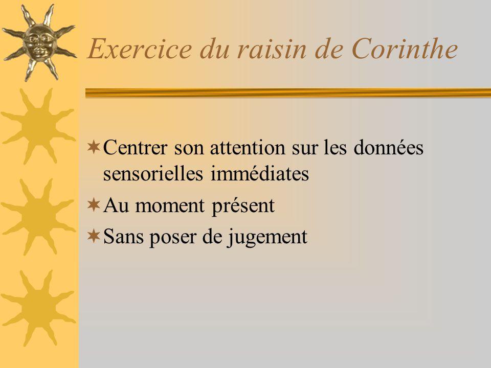 Exercice du raisin de Corinthe