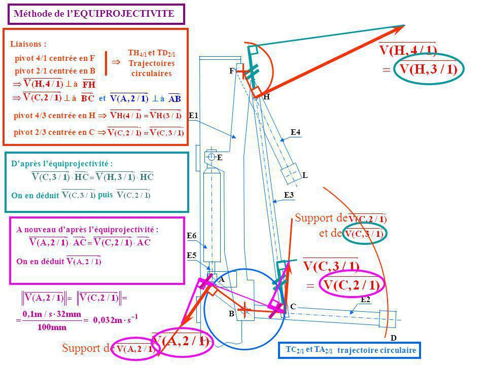 TH4/1 et TD2/1 Trajectoires circulaires trajectoire circulaire