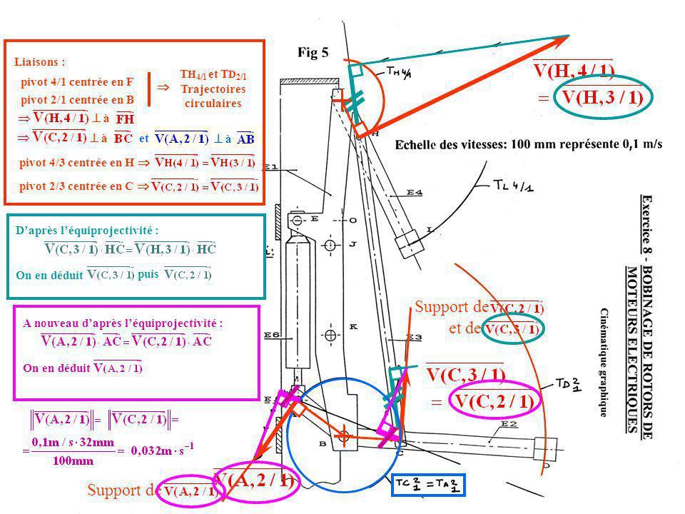 TH4/1 et TD2/1 Trajectoires circulaires