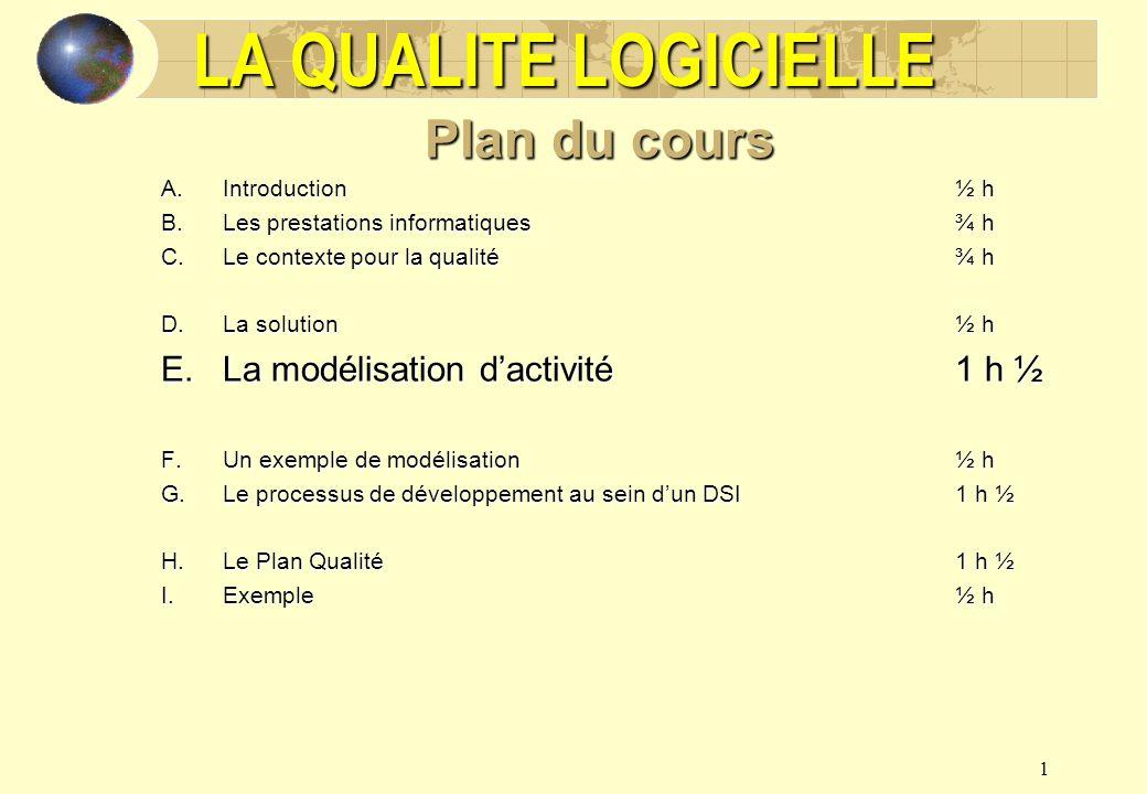 LA QUALITE LOGICIELLE Plan du cours La modélisation d'activité 1 h ½
