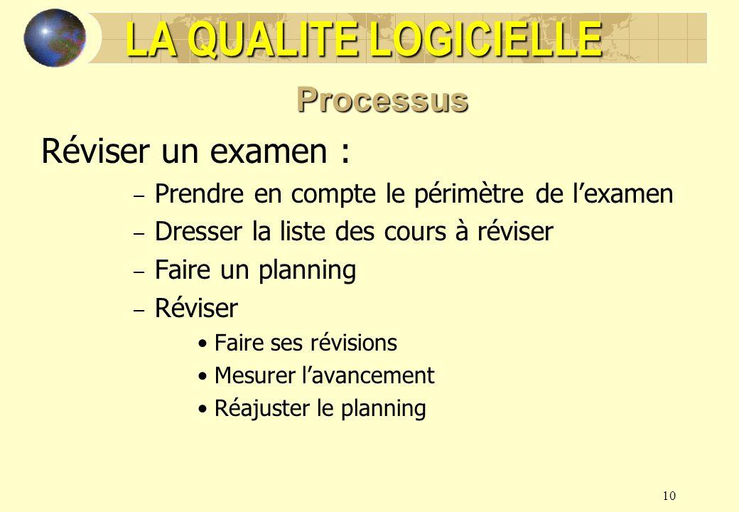LA QUALITE LOGICIELLE Processus Réviser un examen :
