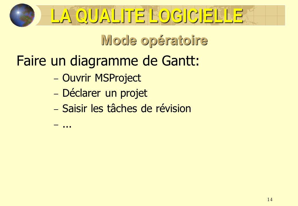 LA QUALITE LOGICIELLE Mode opératoire Faire un diagramme de Gantt: