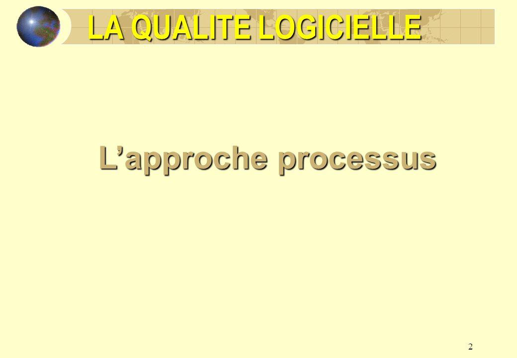 LA QUALITE LOGICIELLE L'approche processus
