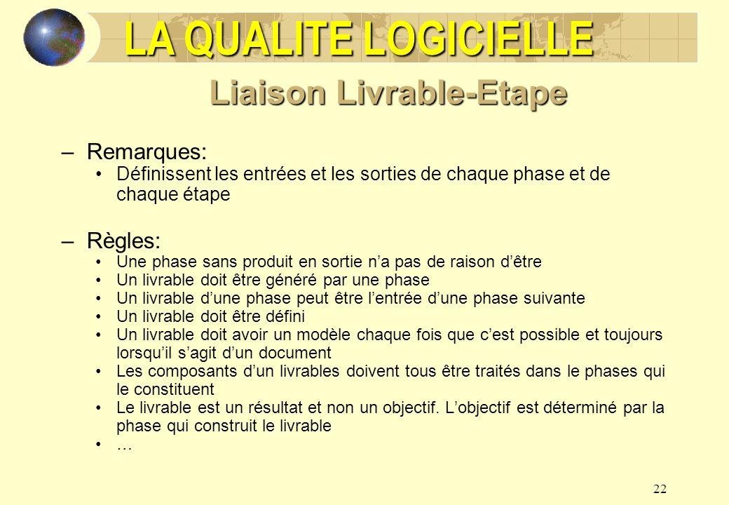 Liaison Livrable-Etape