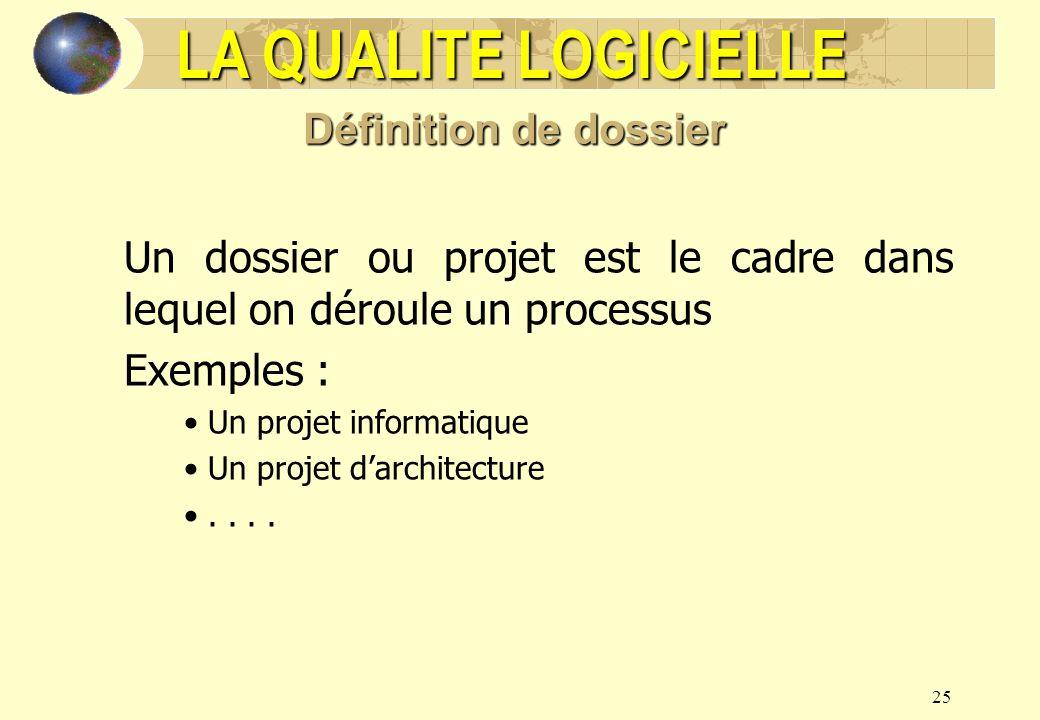 La qualite logicielle plan du cours la mod lisation d for Projet architectural definition