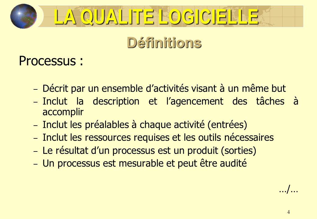 LA QUALITE LOGICIELLE Définitions Processus :