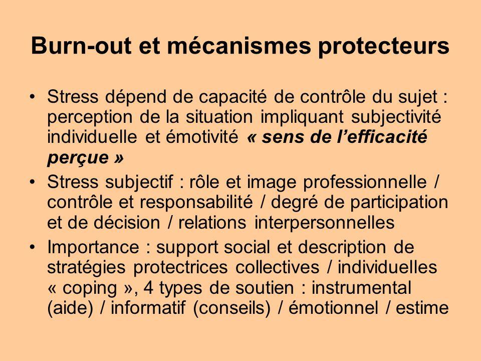 Burn-out et mécanismes protecteurs