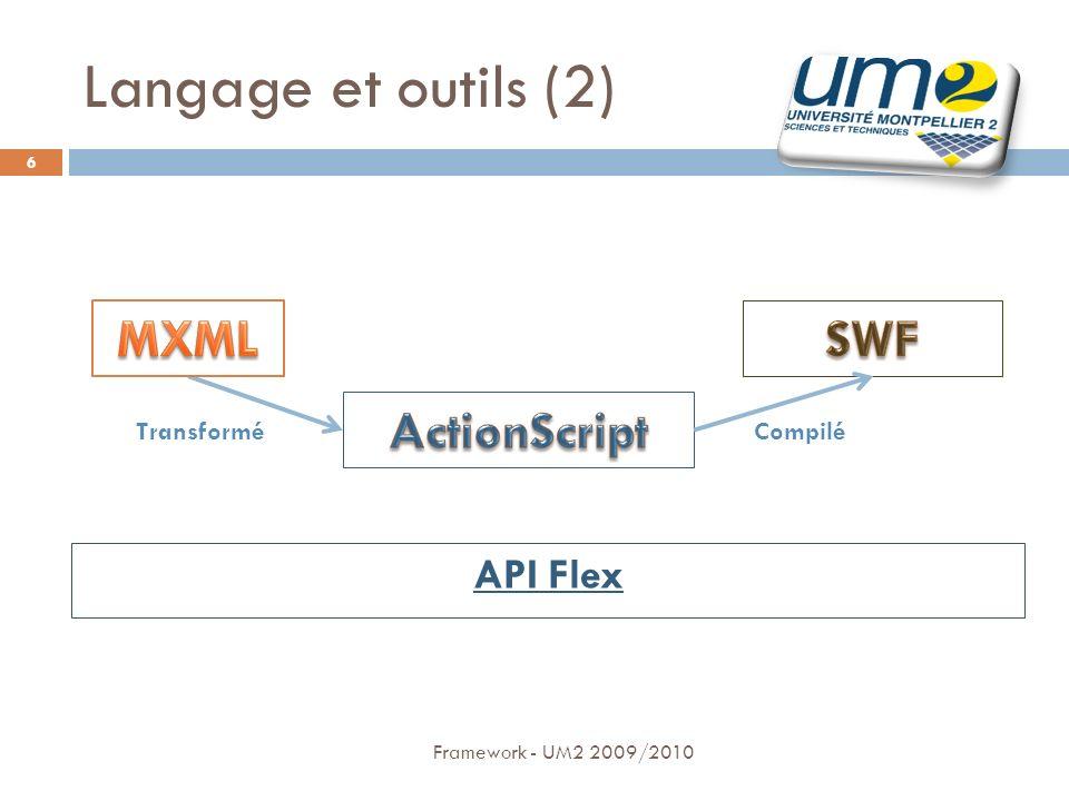 Langage et outils (2) MXML ActionScript SWF API Flex Transformé