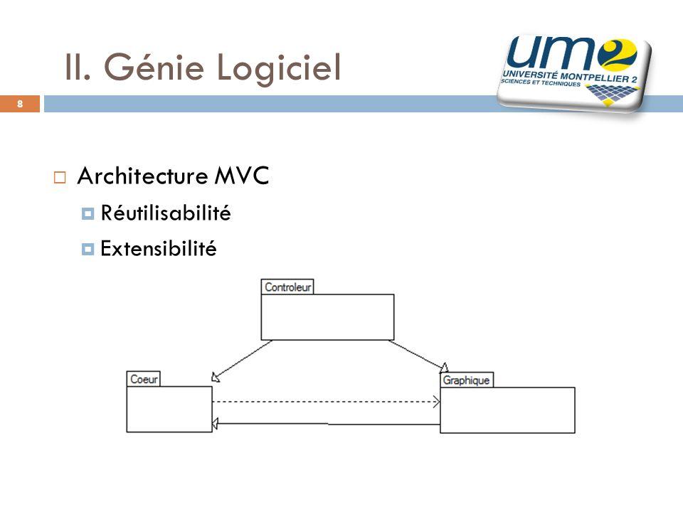 II. Génie Logiciel Architecture MVC Réutilisabilité Extensibilité