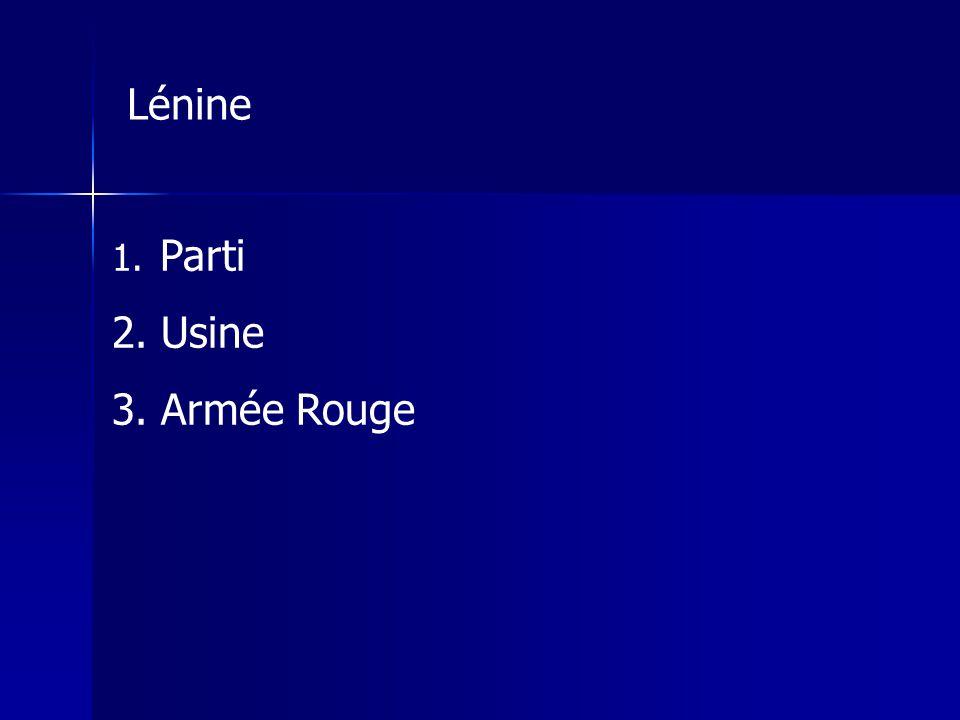Lénine Parti Usine Armée Rouge