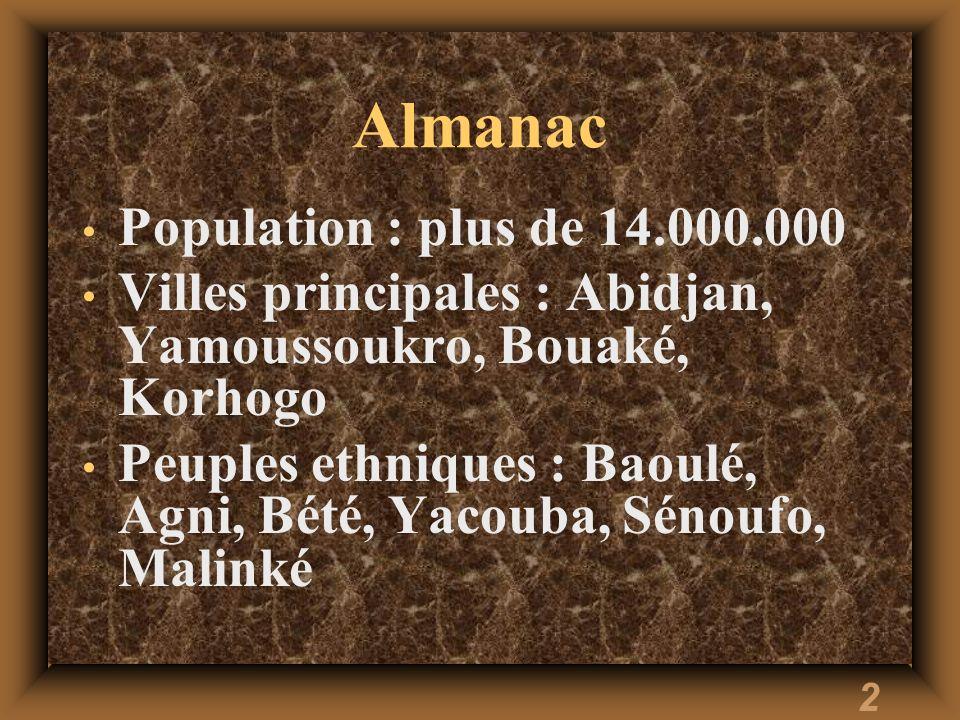 Almanac Population : plus de 14.000.000