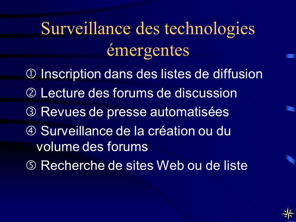 Surveillance des technologies émergentes