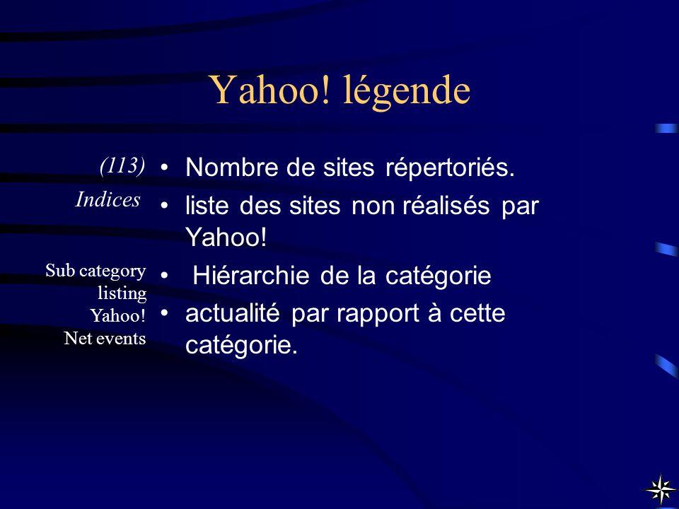 Yahoo! légende Nombre de sites répertoriés.