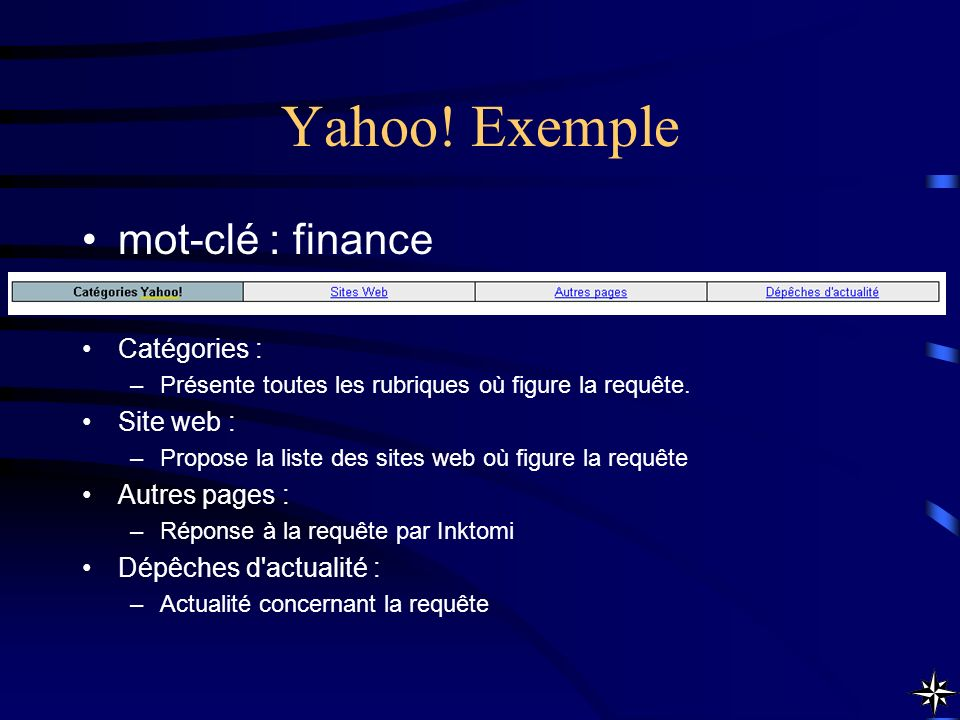Yahoo! Exemple mot-clé : finance Catégories : Site web :
