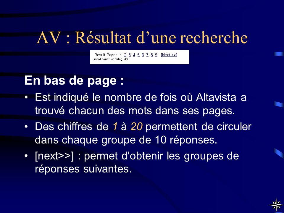 AV : Résultat d'une recherche
