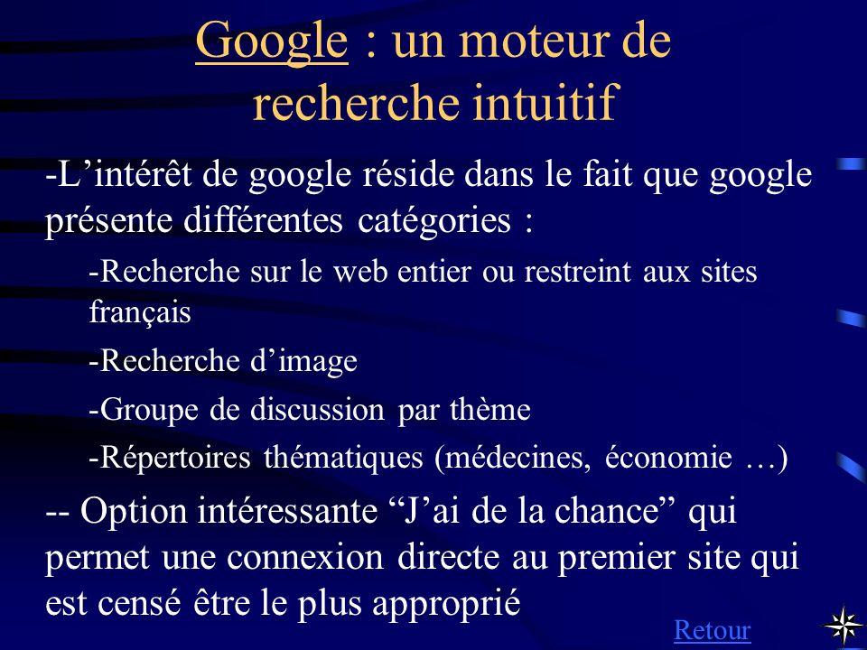Google : un moteur de recherche intuitif