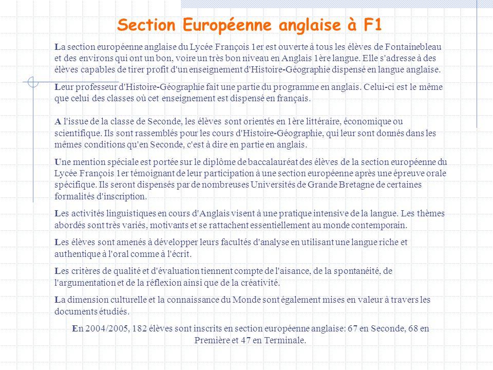 Section Européenne anglaise à F1