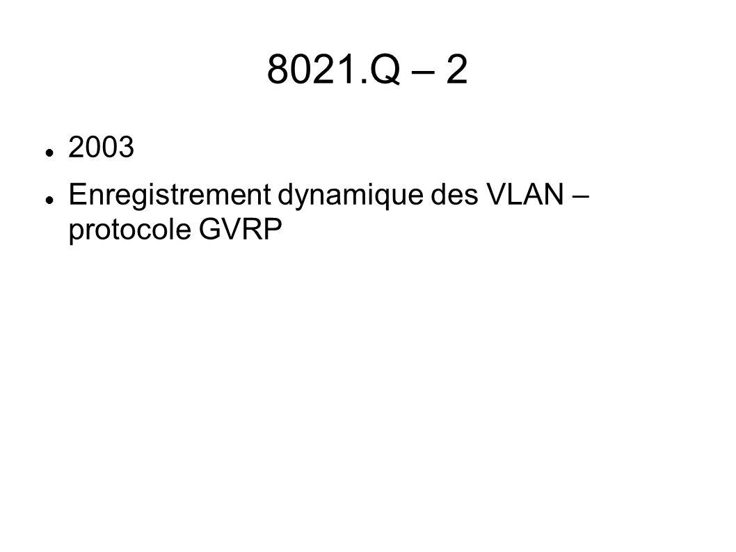 8021.Q – 2 2003 Enregistrement dynamique des VLAN – protocole GVRP