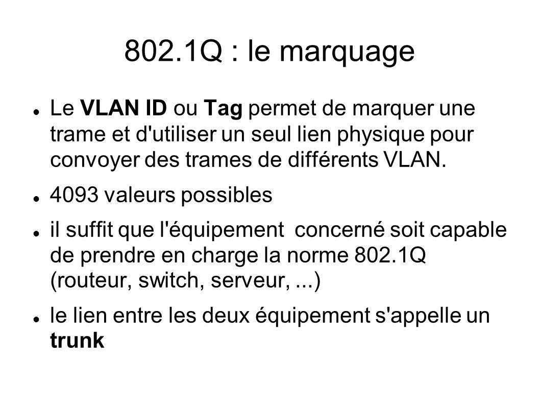 802.1Q : le marquage Le VLAN ID ou Tag permet de marquer une trame et d utiliser un seul lien physique pour convoyer des trames de différents VLAN.