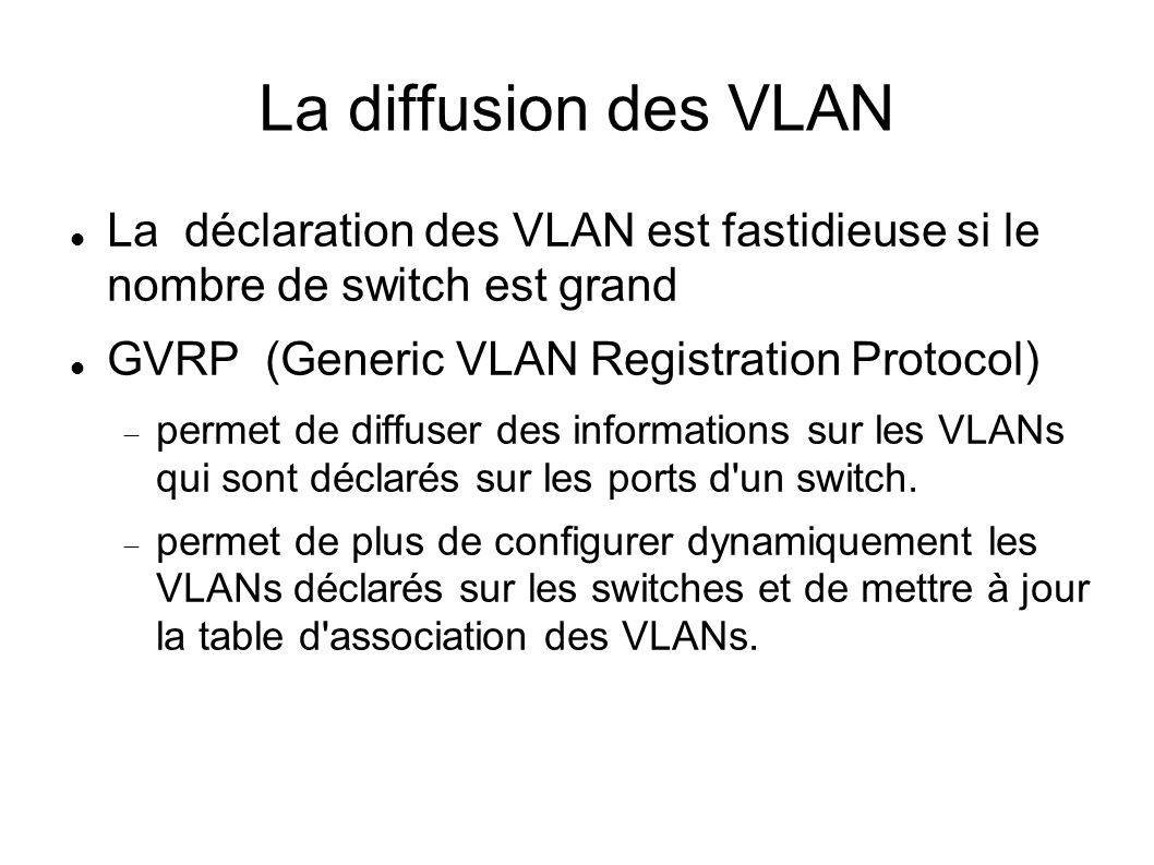 La diffusion des VLAN La déclaration des VLAN est fastidieuse si le nombre de switch est grand. GVRP (Generic VLAN Registration Protocol)