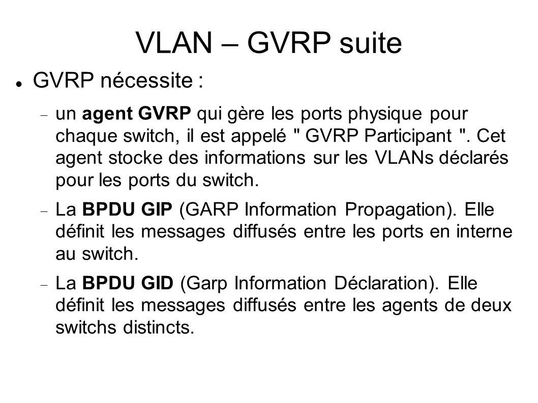 VLAN – GVRP suite GVRP nécessite :