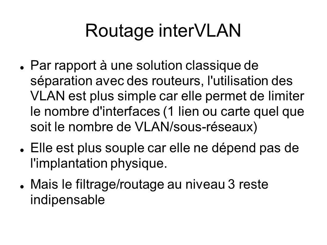 Routage interVLAN