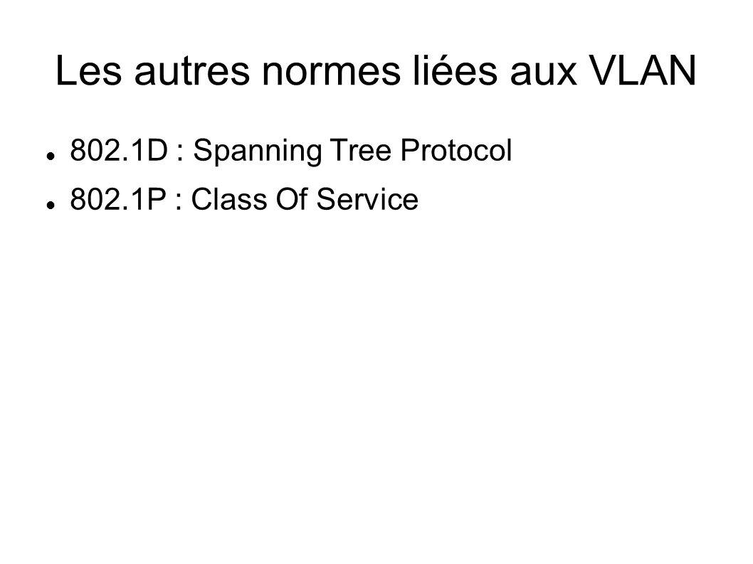 Les autres normes liées aux VLAN