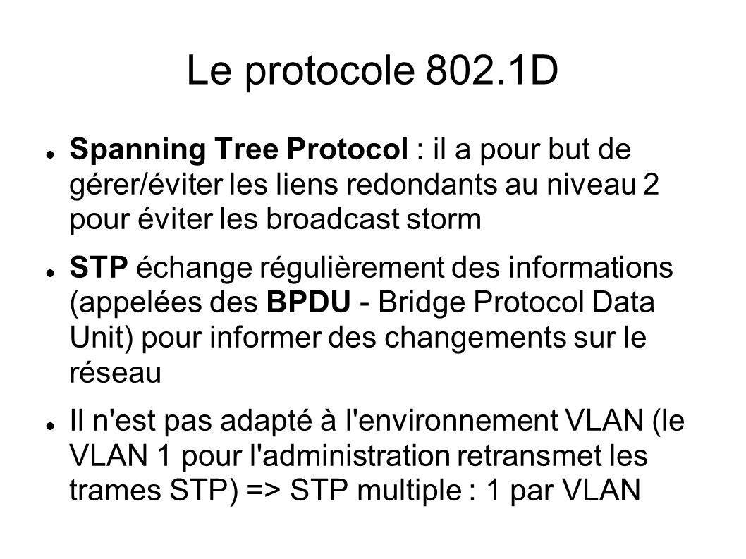 Le protocole 802.1D Spanning Tree Protocol : il a pour but de gérer/éviter les liens redondants au niveau 2 pour éviter les broadcast storm.