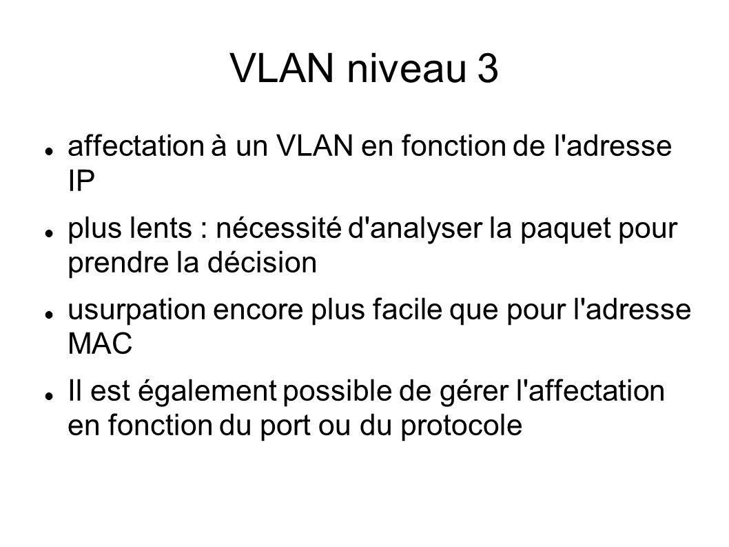 VLAN niveau 3 affectation à un VLAN en fonction de l adresse IP