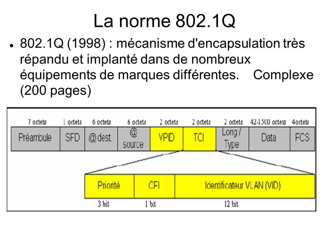 La norme 802.1Q