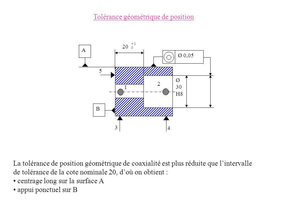Tolérance géométrique de position
