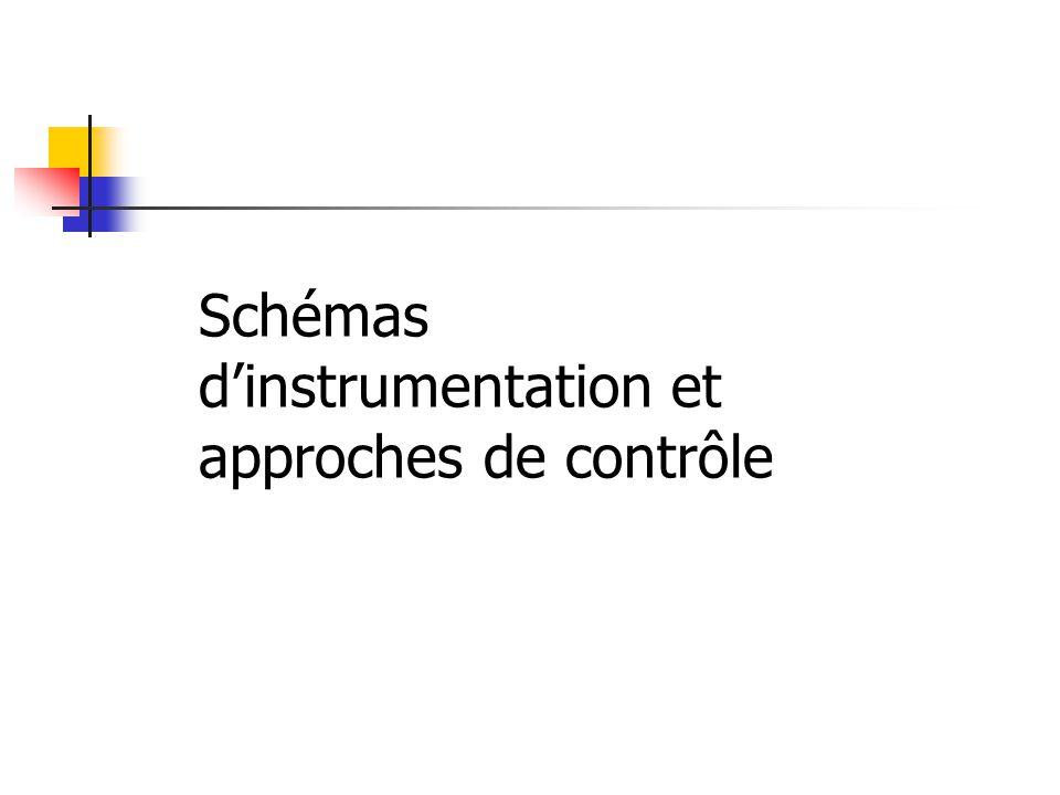 Schémas d'instrumentation et approches de contrôle